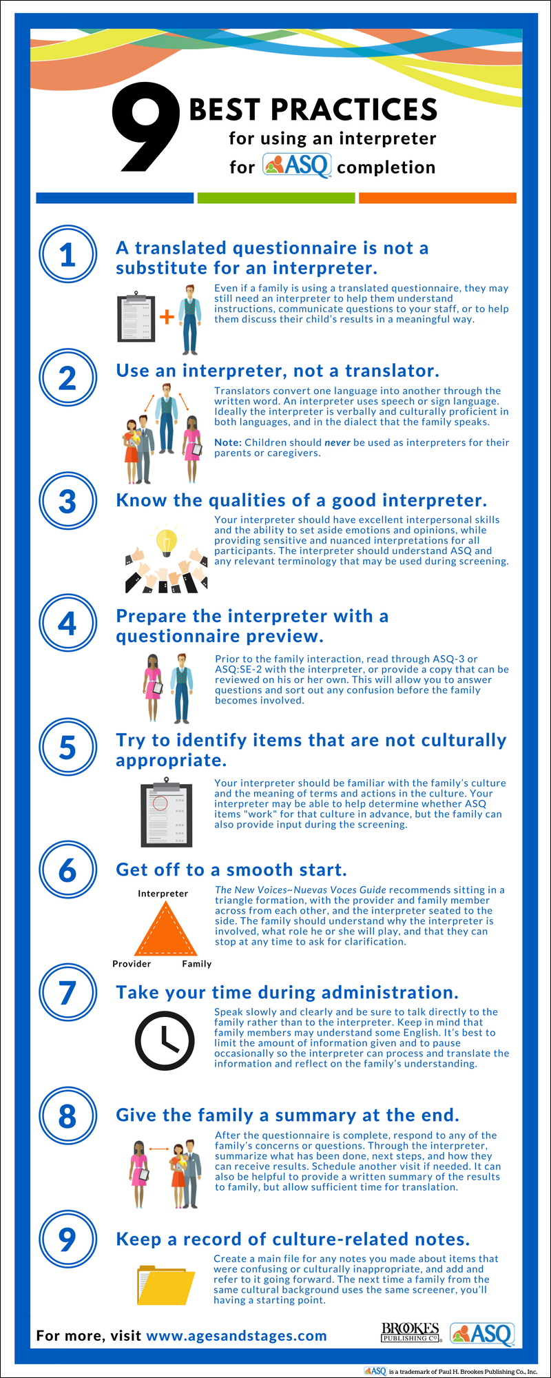 Best practices for using an interpreter for ASQ completion infographic